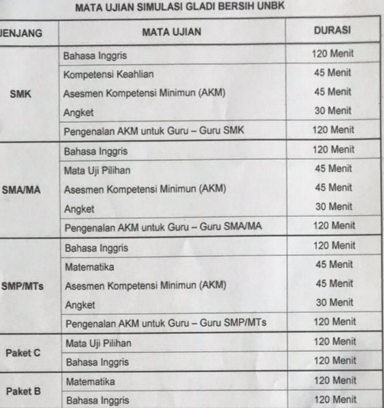 Contoh Soal Akm Sma Terbaru 2019